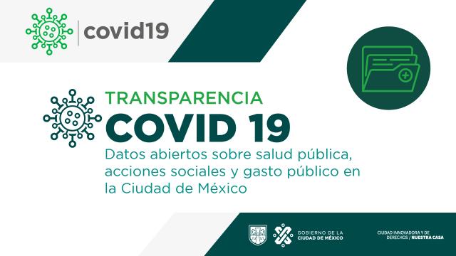 Transparencia Proactiva COVID-19