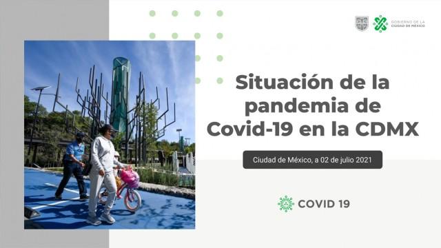 210702 Situación COVID CDMX.jpg